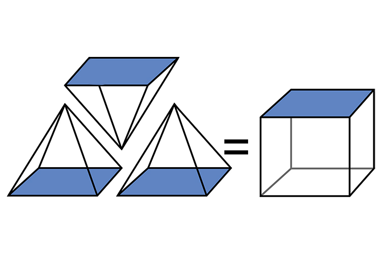 3 pyramids make the same area of a cube