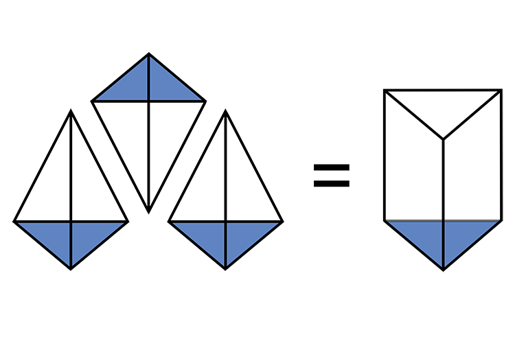 3 triangular based pyramids make a prism if you add them together
