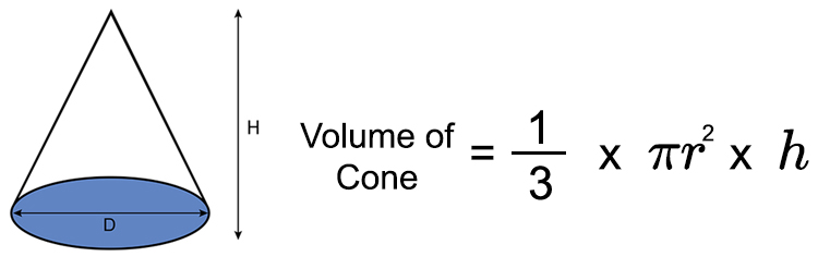 To measure a cone you need to multiply base and height then multiply another factor