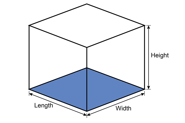 To measure the volume of a cube you need to multiply the height by another factor