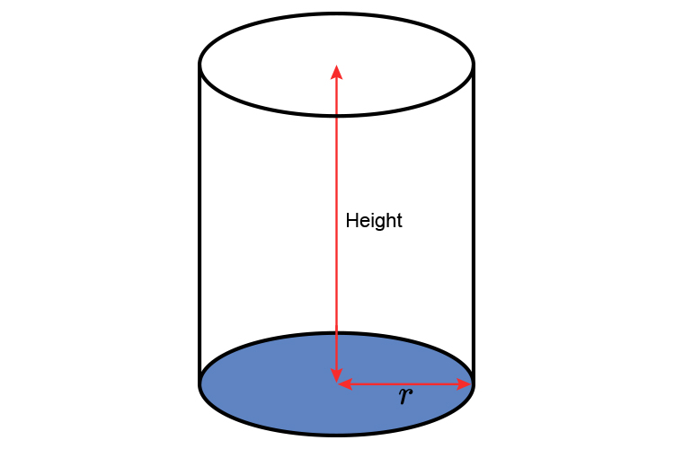 Measuring a cylinder its base multiplied by height then multiply another factor
