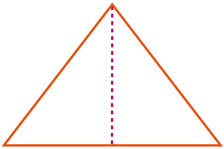 Any line that runs through a square exactly half way is symmetrical to the other side