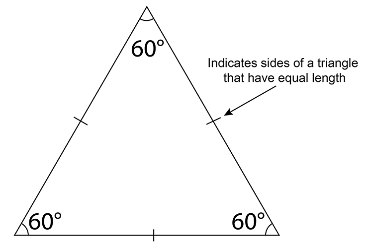 The trigonometry diagram shows the sides are the same length and the internal angles are the same so it is an equilateral shape