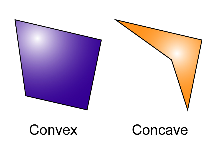 A concave and convex shape is still a polygon, as long as the sides are straight and there are corners.