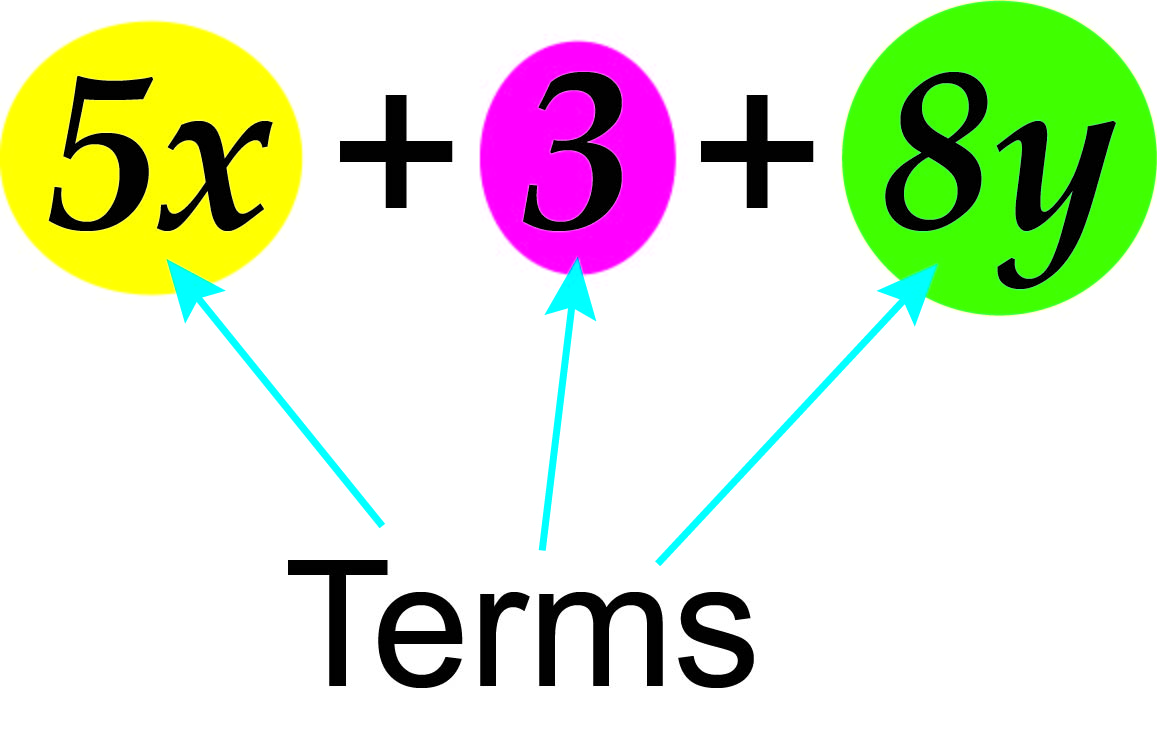 5x+3+8y in this equation there is 3 terms before and after the arithmetic operators