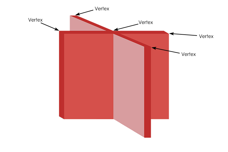 A vertex is another way of saying corner where 2 sides of a shape meet