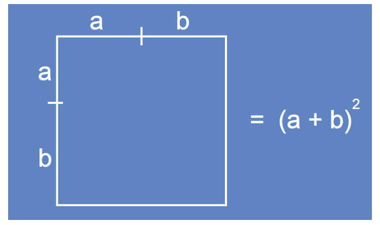 Method 4 making a square to multiply out brackets part 3 make a square