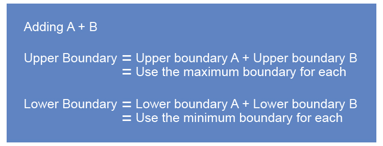 Guide to find out what to add together to get a lower and upper bound
