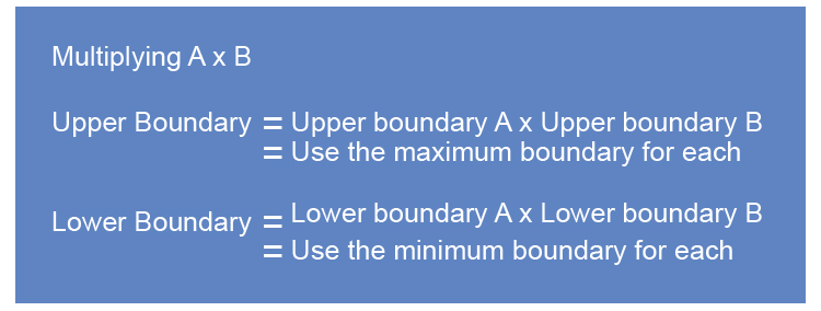 Use logic to find the upper and lower limits of multiplying 2 numbers