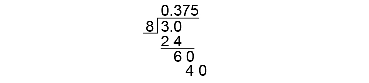 Fraction to decimal example 2