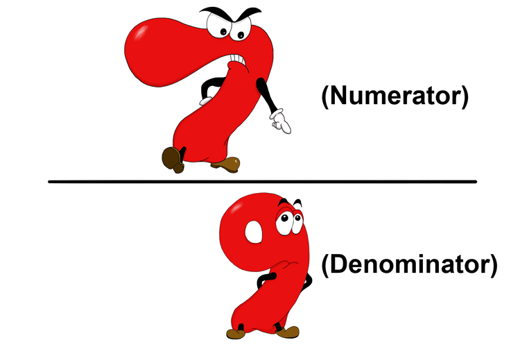 The numerator is at the top and denominator at the bottom