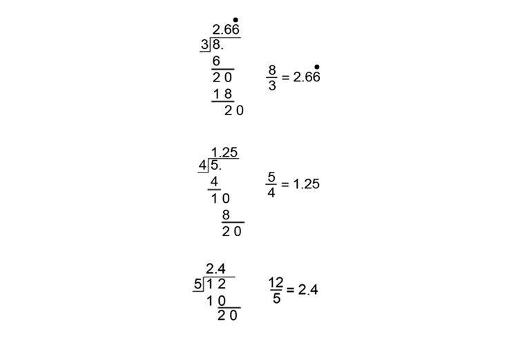Ordering fractions by size method 3 example 1