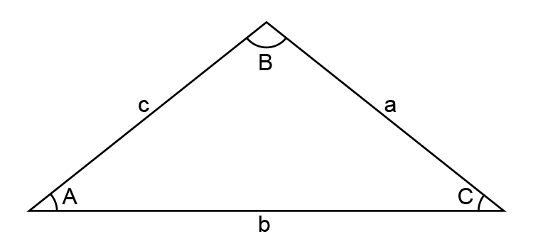 Sine and Cosine are used to find the angle of a shape