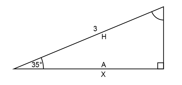 Find value of x using trigonometry