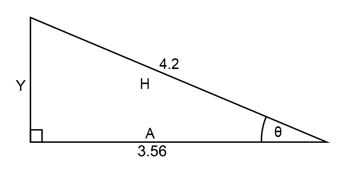Now use cosine on triangle 2 to get an answer