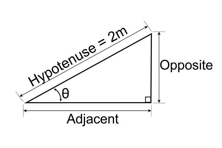 How long is the adjacent side if the angle is 45 degrees and the hypotenuse is 2 meters