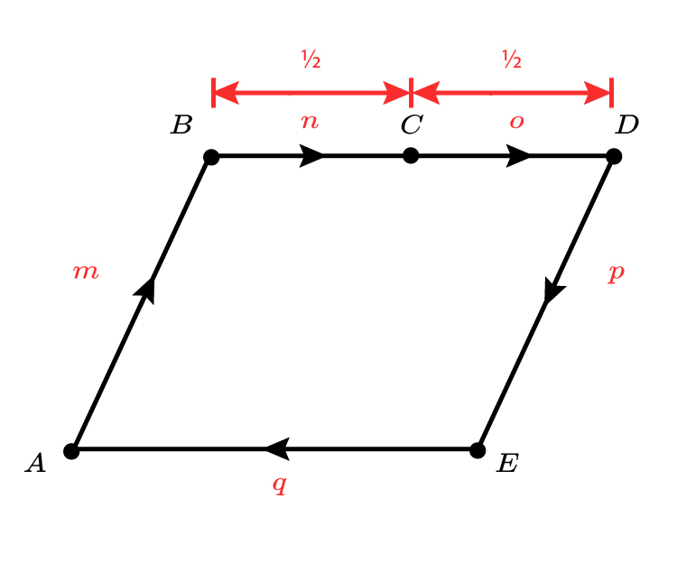 If you are shown a shape like this and want to find the position of one of the vectors