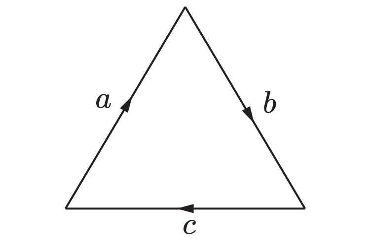 There are three vectors making this triangle A,B and C