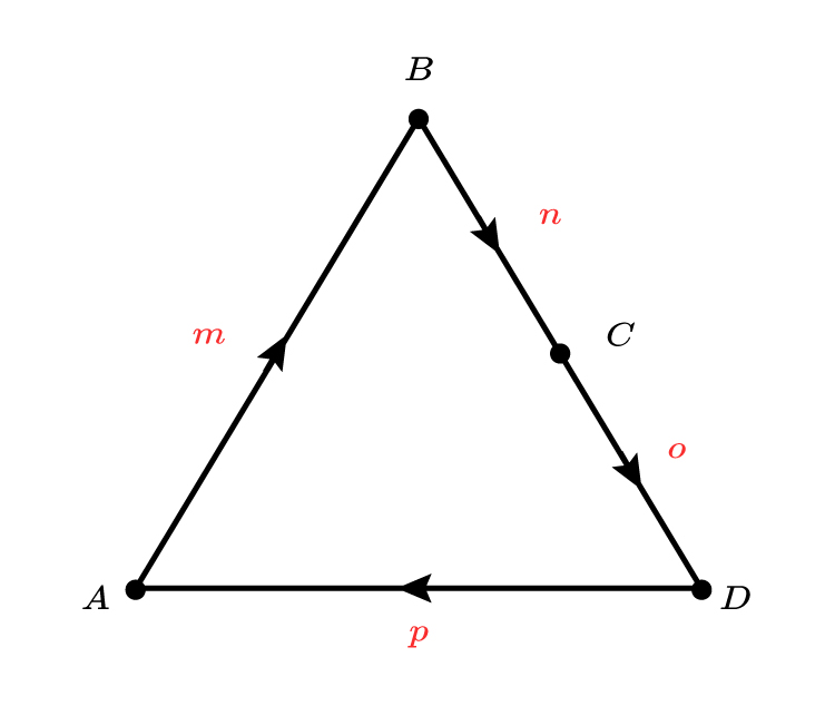 Now find the position of a vector with this shape