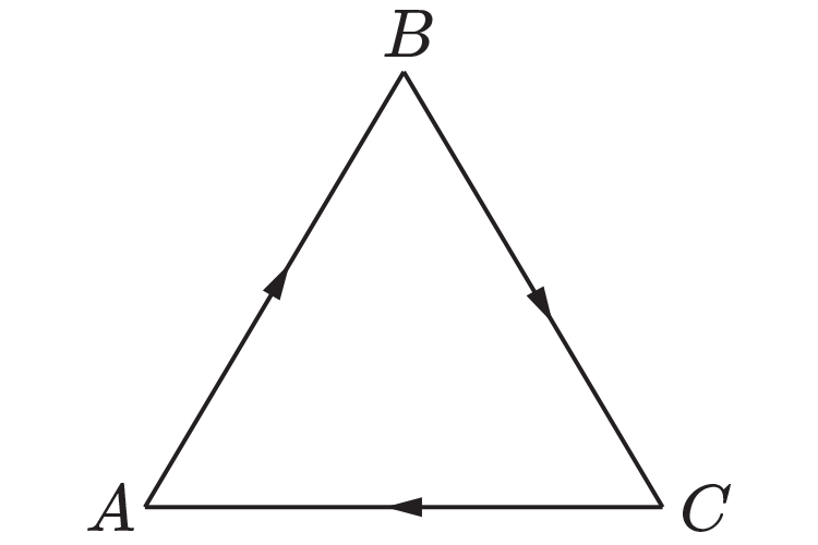 This triangle also contains three vectors but is represented differently to the one above