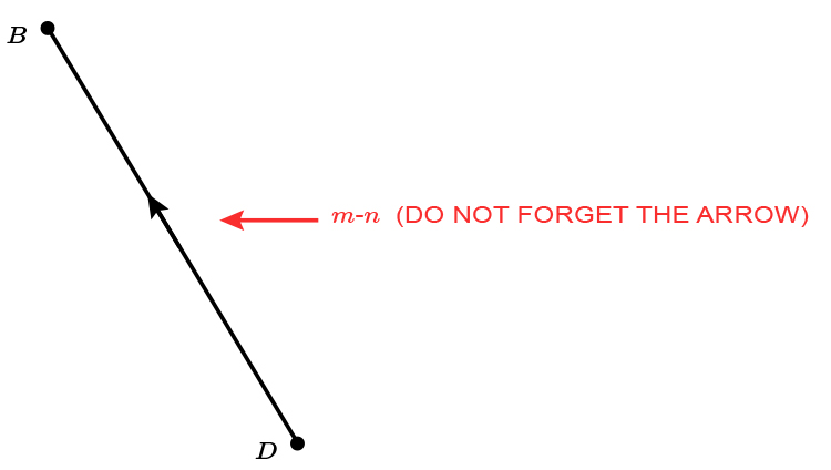 Remember don't forget the arrow