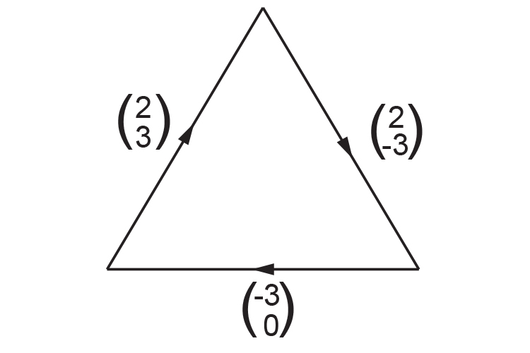 This triangle is also represented differently but showing values in columns