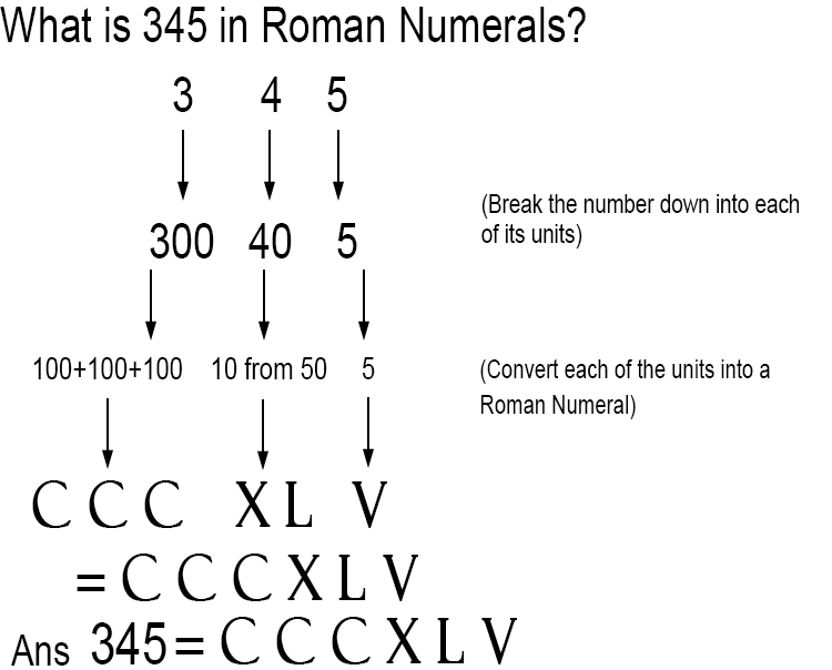 Numbers to Numerals Example 2