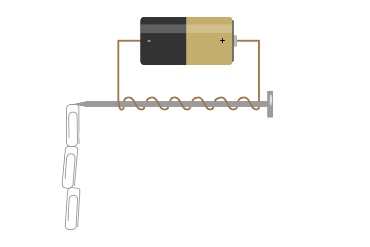 An electromagnet picking up 3 paperclips