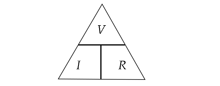 Power triangle for remembering the relationship between voltage, current and resistance.