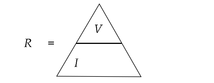 R is equal to V over I