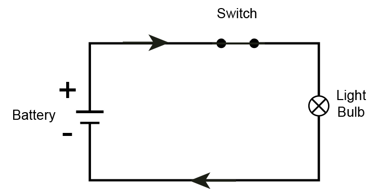 Circuit diagram showing current flow with arrows.