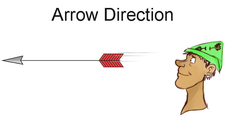 Arrow travelling away