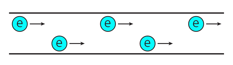 Electrons passing through a point in a circuit.