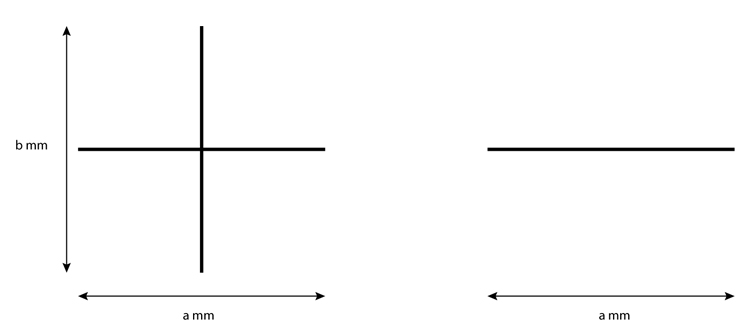 Adding lines a and b gives you a longer total line length than just line a by itself.
