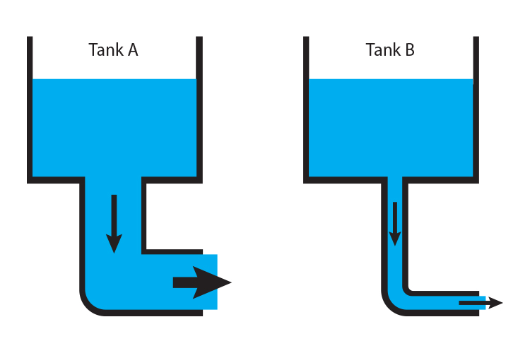 Two tanks of water.