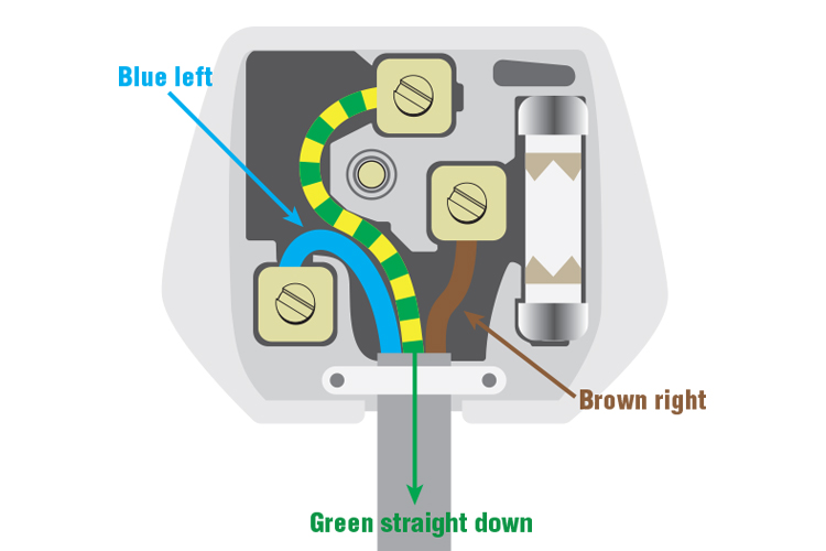 Wiring diagram of a UK plug.