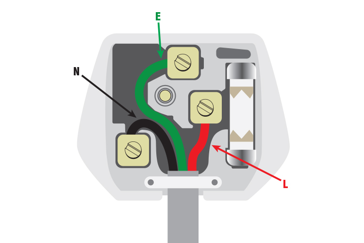 Wiring diagram of an old UK plug.