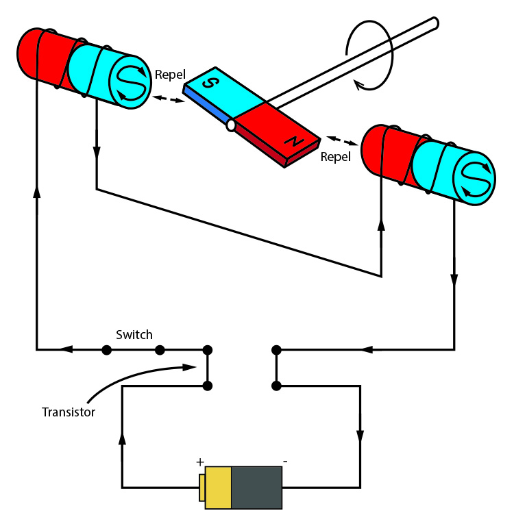 Current direction in brushless motor switches