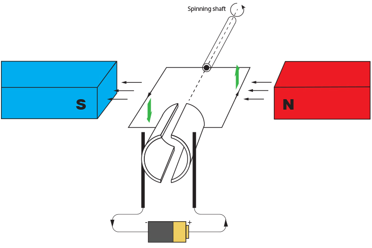 Reversing the current and the magnetic field does not reverse the motor