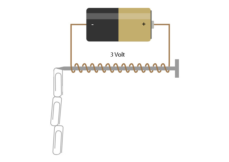 Electromagnet with a 3 volt battery.