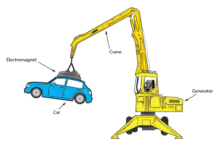 Lifting a car using a crane and electromagnet