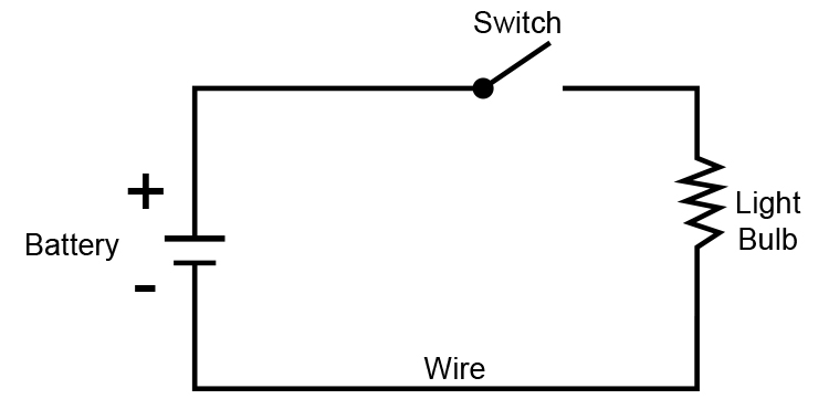 Another way of drawing the circuit diagram.