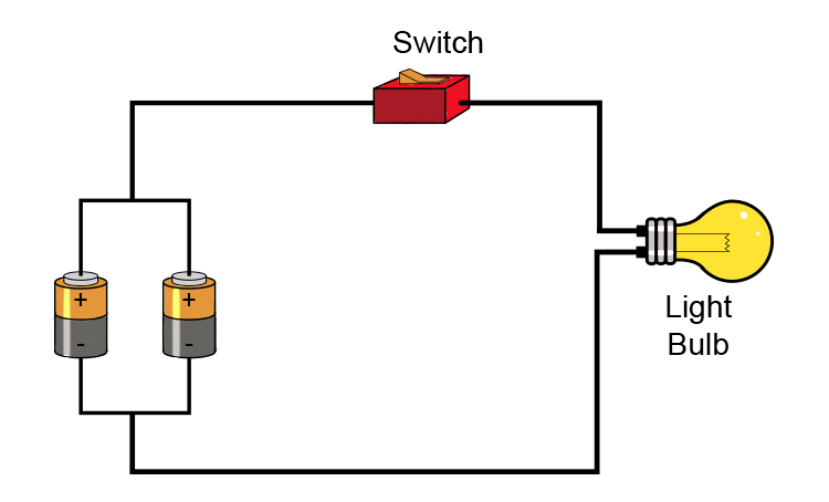 Circuit with two batteries in parallel.