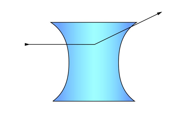 Refraction in a concave lens is often depicted as this