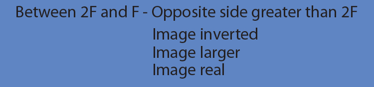 An object between 2F and F will produce an image on the opposite side of the lens that is inverted, larger and real