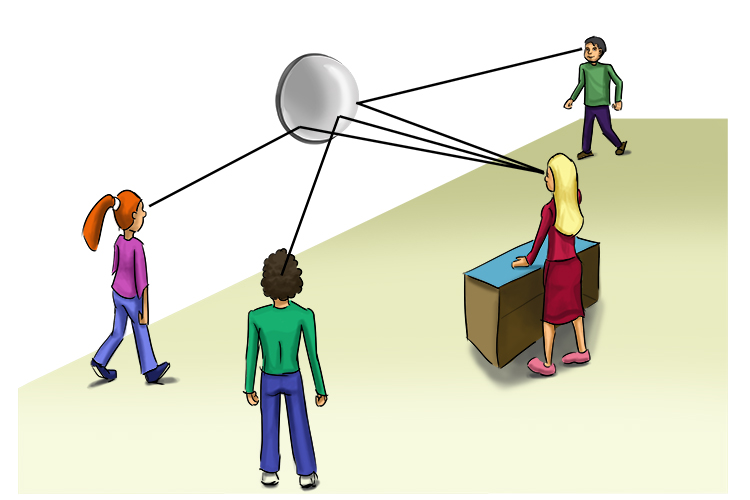 How a convex mirror allows you to see many areas at once