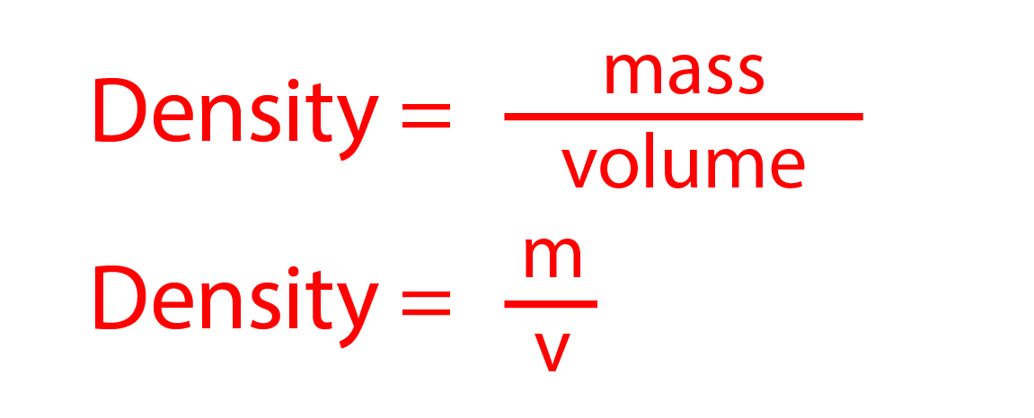 Density is mass divided by volume