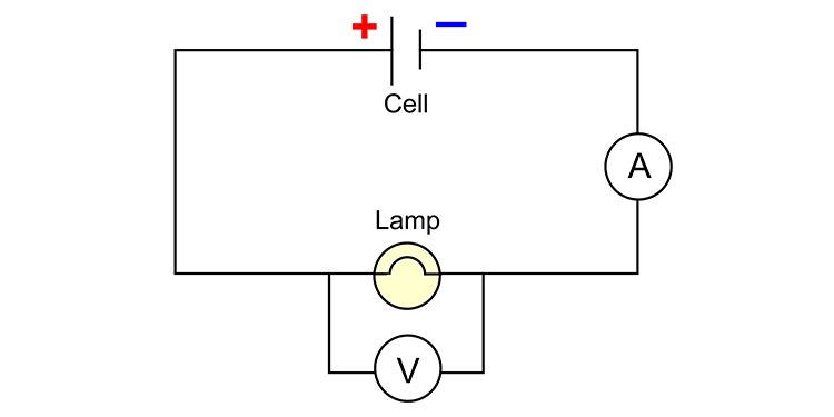 Example of electrical power shown in a circuit
