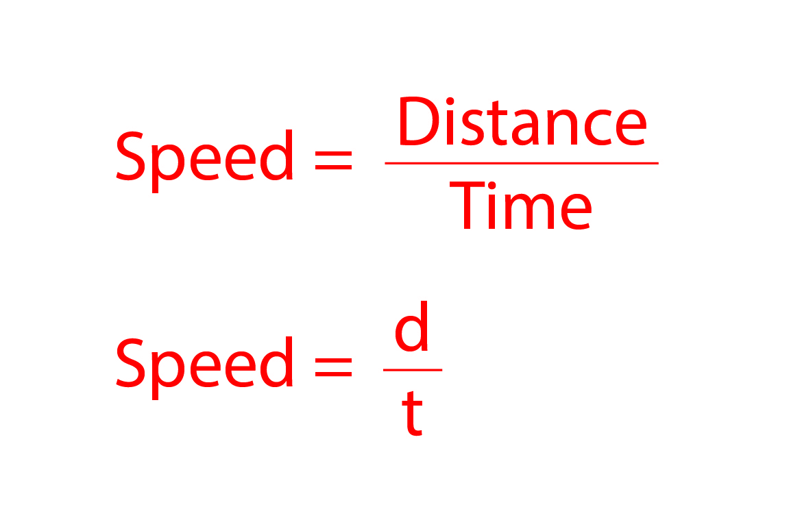 Speed is measured by distance an object has traveled over the time it took to get there