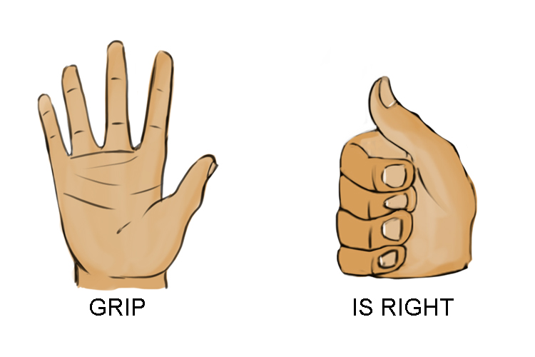 Right hand rule mnemonic